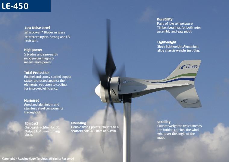 LE-450 vindturbin