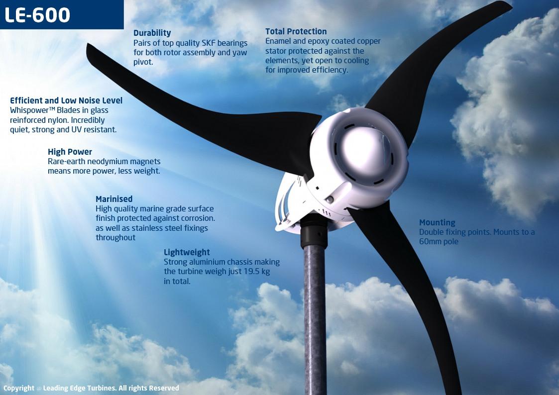LE-600 vindturbin